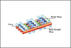 High Abrasion Resistant Conveyor-Belting HARK